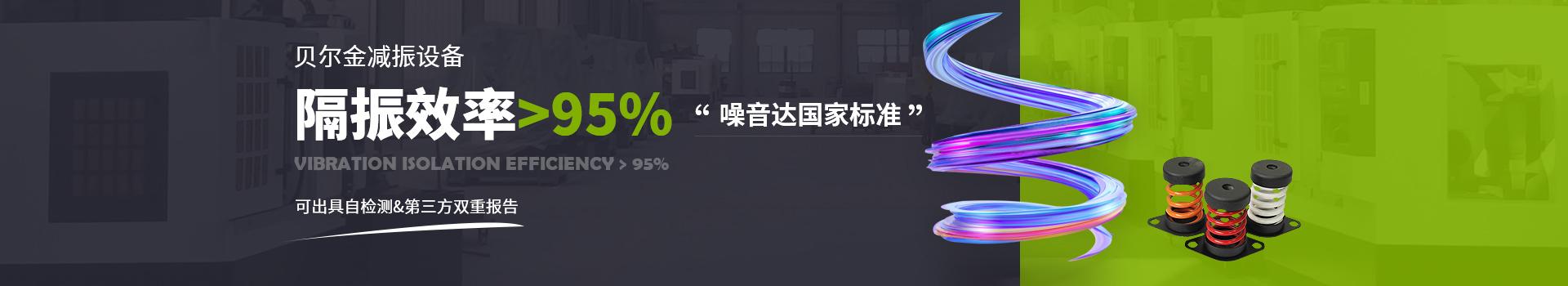 贝尔金减振设备隔振效率>95%