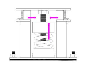 MA弹簧减振器安装5